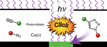 Spatial and Temporal Control of the Alkyne–Azide Cycloaddition by Photoinitiated Cu(II) Reduction